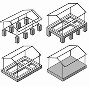 Carport Ohne Baugenehmigung : braucht man eine baugenehmigung f r ein carport ~ Watch28wear.com Haus und Dekorationen