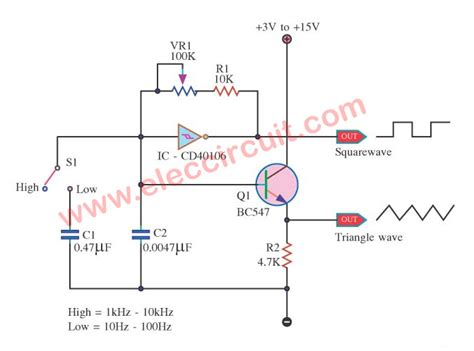 Triangle Wave Generator Circuit With Cmos Inverter
