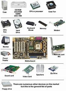 moreha tekor akhe: Computer Parts Names