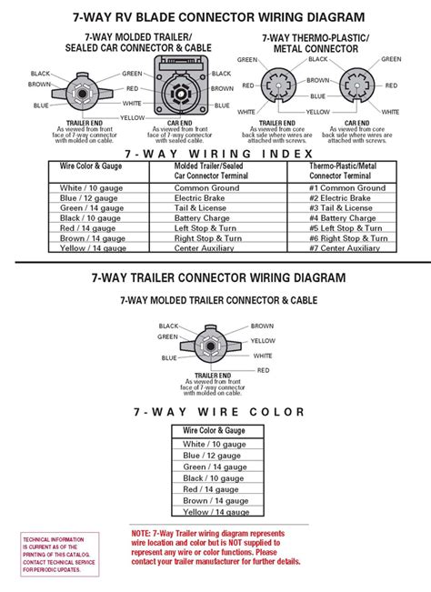 trailer wiring diagrams trailer parts zequip