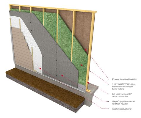 wall system new wall assembly combines advanced framing with superior insulation builder magazine