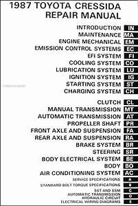 1987 Toyota Cressida Repair Shop Manual Original
