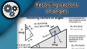 Mechanics  Resolving Vectors At Angles  A