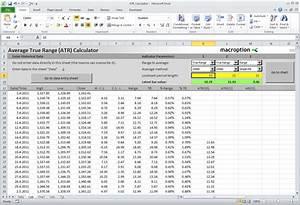 Average True Range  Atr  Calculator