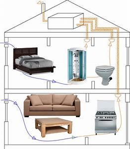 Prix Vmc Double Flux : ventilation vmc prix ventilation vmc sur enperdresonlapin ~ Nature-et-papiers.com Idées de Décoration