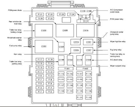 2001 Ford F150 Fuse Block Diagram by 2003 Ford F150 Fuse Box Diagram