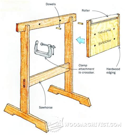 sawhorse mounted outfeed roller woodarchivist