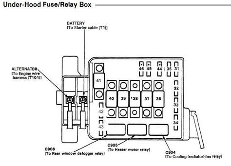 Honda Civic Fuse Box Diagrams Tech