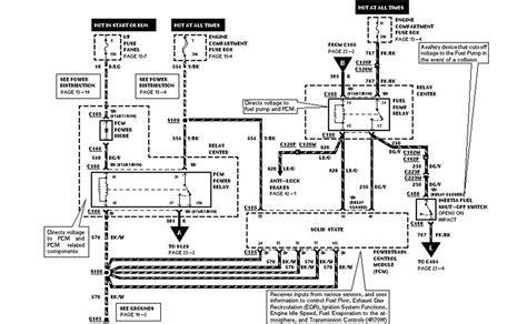 wiring schematic    lincoln town car
