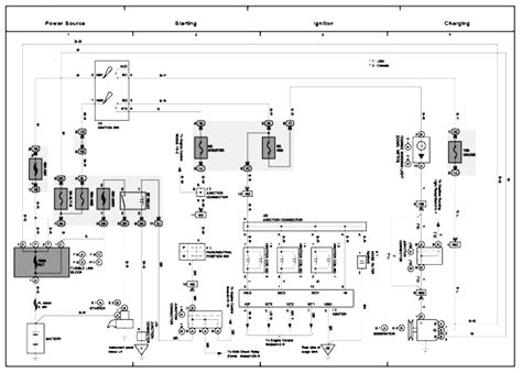 Lexu Rx300 Electrical Wiring Diagram by Lexus Car Manuals Wiring Diagrams Pdf Fault Codes