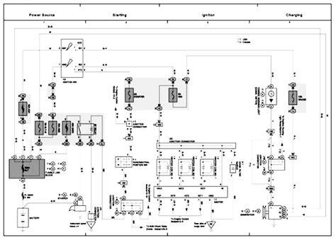 Lexus Car Manuals Wiring Diagrams Pdf Fault Codes