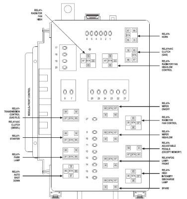 2009 Challenger Fuse Box Diagram Trunk by Mini Fuse For Horn Dodge Challenger Forum