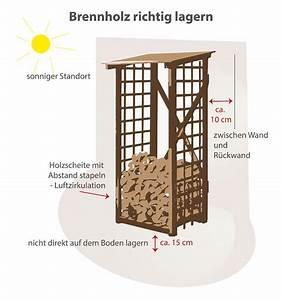 Brennholz Richtig Lagern : kaminholz brennholz richtig lagern feuchtigkeit vermeiden ~ Watch28wear.com Haus und Dekorationen