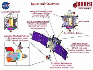 Spacecraft Timeline - Pics about space