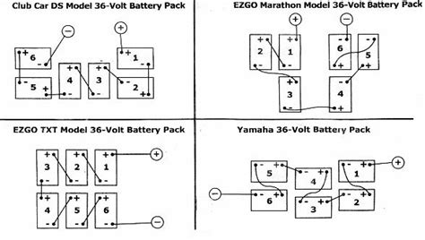 36 Volt Ezgo Wiring Diagram1990 by 1987 Club Cart 36 Volts