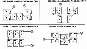 36 Volt Club Car Battery Diagram