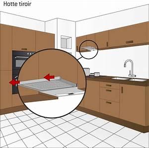 Hotte Encastrable Ikea : hotte aspirante tiroir prix ooreka ~ Premium-room.com Idées de Décoration