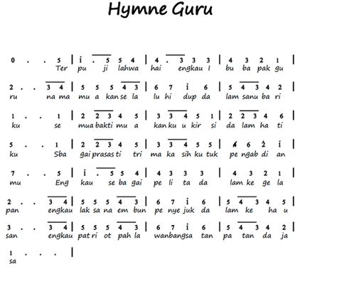 lirik lagu ibu kita kartini beserta not angka lirik lagu hymne guru the best in the