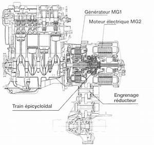1993 Toyota Pickup Ke Wiring Harness  Toyota  Auto Wiring