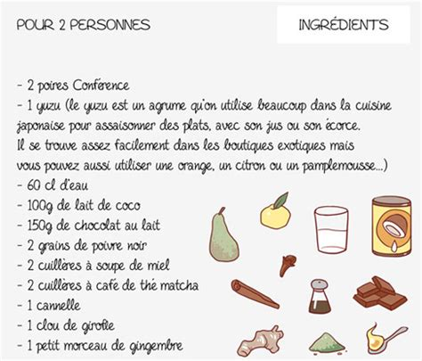 image gallery recette