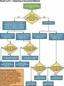Diagram  Money Flow Diagram Full Version Hd Quality Flow