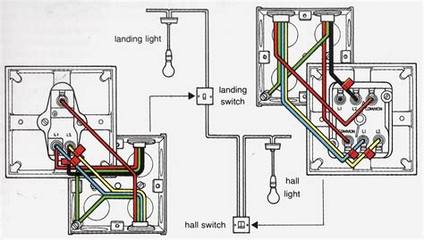 how do you wire a light switch two way dimmer switch wiring diagram agnitum me