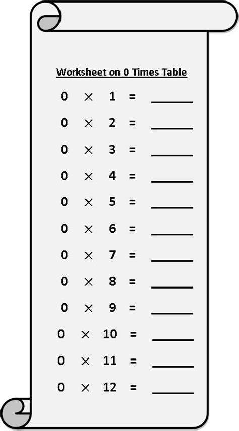 mathematics times tables worksheets worksheet on 0 times table printable multiplication table 0 times table