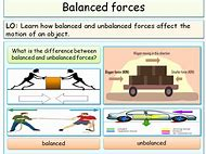 best unbalanced force ideas and images on bing find what you ll love