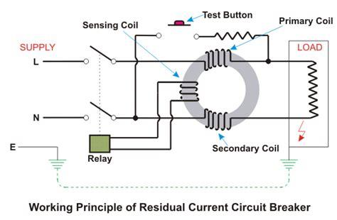 residual current circuit breaker electrical4u
