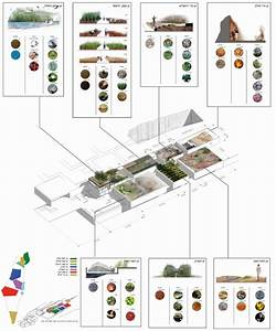 Gallery Of Museum Of Nature And Science Winning Proposal
