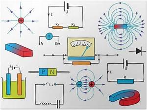 Elektřina fyzika