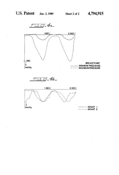 Patent Us4794915 Method For Inducing Uterine Activity