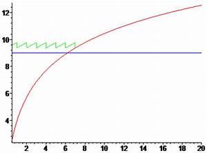 N über K Berechnen Taschenrechner : delphi praxis einzelnen beitrag anzeigen n ber k berechnen ~ Themetempest.com Abrechnung