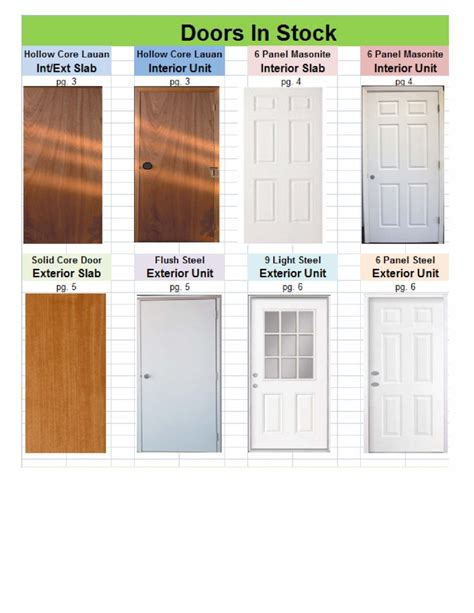 doors interior exterior and special order options s s