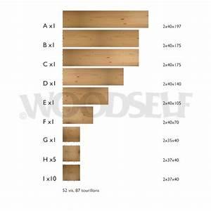 Plan De Meuble : accueil woodself le site des plans de meubles gratuits ~ Melissatoandfro.com Idées de Décoration