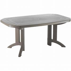 Emejing Nettoyer Table De Jardin Plastique Vert Ideas