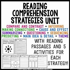 Reading Comprehension Strategies And Activities By Melissa Mazur