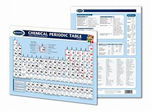 Chemical Periodic Table Chart