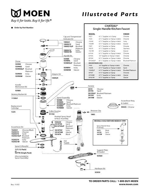 Moen Kitchen Faucet Troubleshooting
