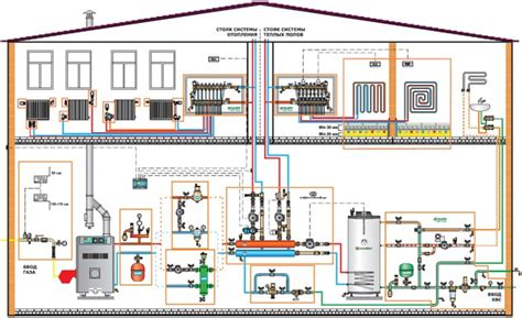 Программа для расчета системы отопления valtec скачать