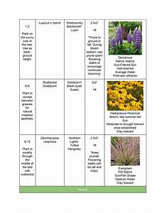 Consultation, At, The, Local, Plant, Nursery