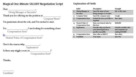 letter of negotiation of salary the magical salary negotiation letter sample lewis c lin