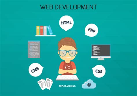 Web Development Courses Baroda & Website Development. Lasik Vision Institute Columbus Ohio. Biometrics Identity Management Agency. California Closets Palm Beach Gardens. How To Sell A Car In Mn Cloud Server Software. Peachtree Accounting Classes. Spanish Armada For Kids Sql Server Error 4060. Hair Restoration Prices Medical Website Design. Medicare Advantage Plans In Nc