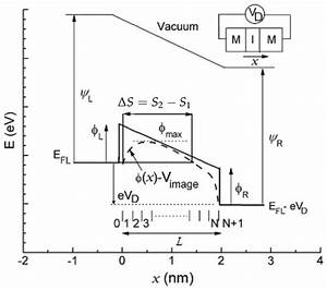 33 Consider The Circuit In The Diagram With Sources Of Emf
