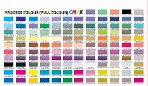 Code Couleur Pantone : conoce al detalle todos los formatos de color y su uso rgb cmyk ~ Dallasstarsshop.com Idées de Décoration