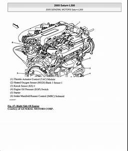 97 Saturn Sl Starter Location Pictures To Pin On Pinterest