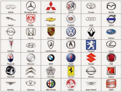 Car Logos And Names -logo Brands For Free Hd 3d