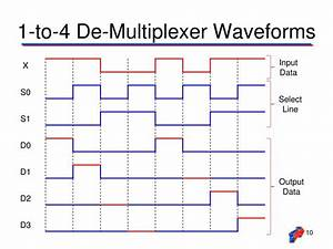Ppt   Demultiplexer Powerpoint Presentation