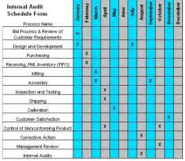 internal audit schedule template schedule template free With annual internal audit plan template