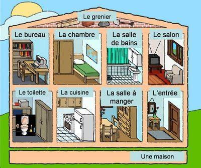 les chambres d une maison vocabulaire 2º eso on chatte et on apprend en français
